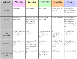 a jewish homeschool blog here is our jewish studies weekly routine