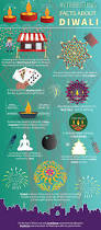 new info graphic on 10 interesting facts about diwali which will