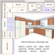pin 10x10 kitchen layout u shaped 2 pdfcastnet on pinterest small
