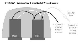 baintech surface mount double ciga engel socket