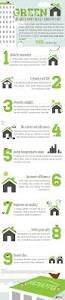checklist for building a house best 25 sustainable building materials ideas on pinterest