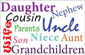level i webquest 1 my family tree