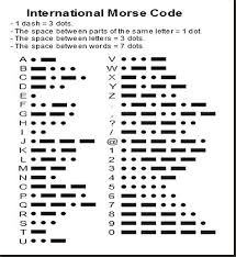 morse code chart some of the american morse code letters are