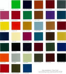 auto paint color chart 2017 grasscloth wallpaper