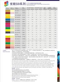 Paint Color Matching by Emulsion Paint Turn Key Color Tinting Solution Color Matching