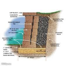 landscape block adhesive build a long lasting block retaining wall family handyman