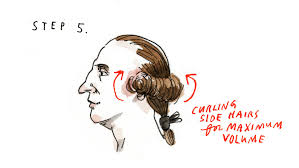 Name Of Mens Hairstyles by George Washington U0027s Oh So Mysterious Hair U2013 Phenomena Curiously