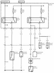 solved 98 jeep cherokee sport 4 0 horn wiring diagram fixya