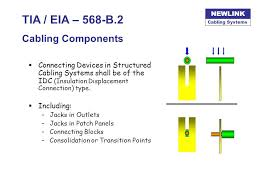 tia 568b wiring diagram dolgular com
