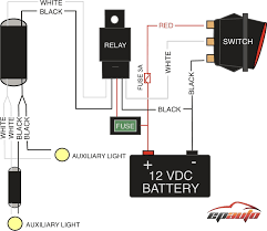 on off switch wiring diagram wiring diagrams