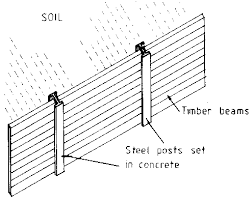 Farm Structures  Ch Structural Design Retaining Walls - Design of a retaining wall