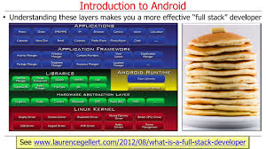 appli cuisine android introduction to the android architecture