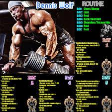 dennis wolf workout routine monsterabs