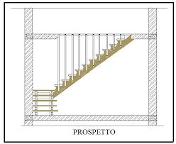 ringhiera fai da te costruire una scala in legno fai da te rifiniture 7