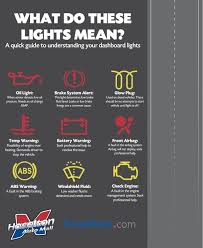 what does it mean when the abs light is on what does the abs light mean on a car best car 2018
