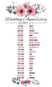 3rd year anniversary gift why leather for a third wedding anniversary gift ideas for him