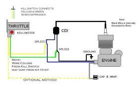 troubleshooting your motor why won t my motor start pt 2