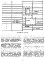 blueprint reading 101 120