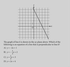 the sat math test heart of algebra article khan academy