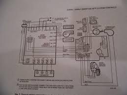 troubleshooting furnace control board hvac diy chatroom home