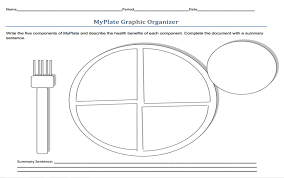 healthy plate coloring page my plate coloring page throughout myplate coloring page eson me