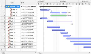 Ms Excel Gantt Chart Template Ganttchartview Component Gantt Chart Library For Windows Forms