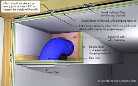 ventilation ideas home theater projector pinterest basements