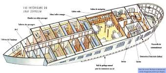 Private Jet Floor Plans The Cabin Of The Graf Zeppelin Was Inside A Car Not Inside The