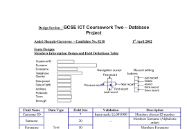 coursework questions Imhoff Custom Services Question I need help with my SQL database homework assignment ML Find the answer to this and other Homework questions on JustAnswer