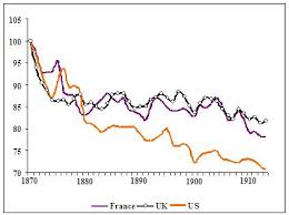 trading pattern shipping globalisation and trade costs 1870 to the present vox cepr s