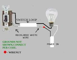 how to add a ground wire to a light switch doityourself com