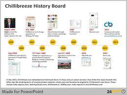 history timeline template timeline polaroid style editable