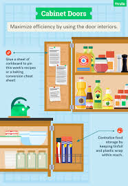 spruce up kitchen cabinets consumer reports kitchen cabinets spruce up what you have full