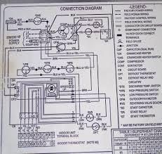 wiring diagrams hvac tools hvac thermostat wiring hvac