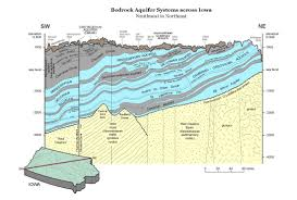 Map Of Iowa State Geology