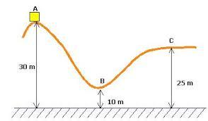 worksheet 6 work and kinetic energy
