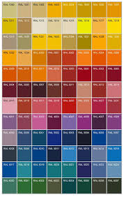 ral color chart ral chart1 ral chart coloured movement