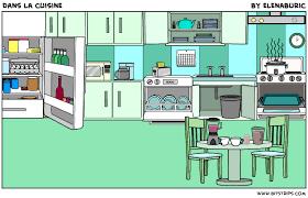 de la cuisine la classe de français dans la cuisine objets de la cuisine image
