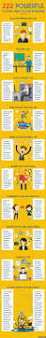 Job Resume Keywords by Action Words To Use In A Resume Resume For Your Job Application
