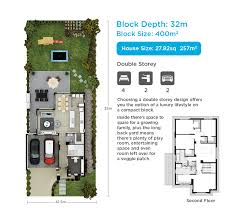 house design plans 50 square meter lot what fits on your block westbrook