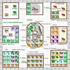 exclusive design garden layout planner modern ideas planning a
