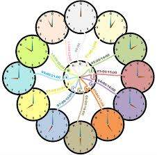 Creative Maps Learn To Read A Clock Mind Map Hours Png