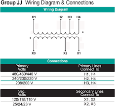 225 kva transformer wiring diagram wiring diagrams