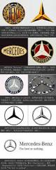 mercedes dashboard symbols 19 best mercedes logo images on pinterest mercedes logo
