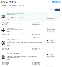 Prospect Tracking Spreadsheet Hacking Buzzsumo Get The Most For Your 99 A Month Silverback