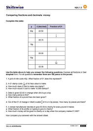 worksheets for fraction multiplication writing terminating