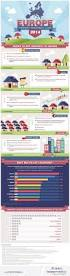 32 best property investments info graphics from fad investment