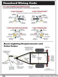 wiring diagram trailer plug 7 pin round wiring diagram way