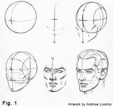 loomis head 3 4 classesandworkshops com