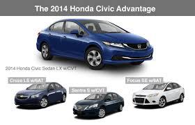2014 honda civic vs competition jackson ms